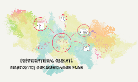 Organisational Climate diagnostic & Communication Plan