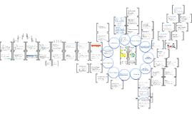 AUD_Unternehmensgründung & Businessplan