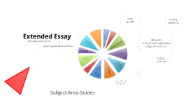 EE Criteria - Take 2