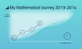 My Mathematical Journey 2013-2014