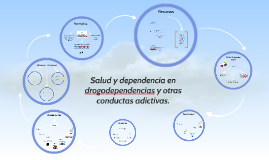Salud y dependencias en drogodependencias y otras conductas