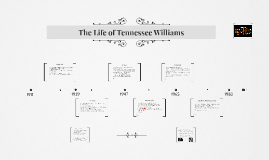 Copy of Life of Tennessee Williams