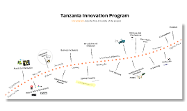 Tanzania Innovation Program, Introduction into inception phase