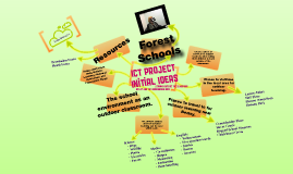 ICT Project Initial Ideas