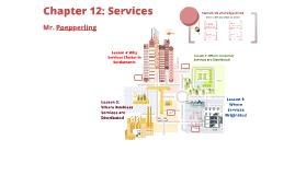 AP Human Geo Ch 12: Services