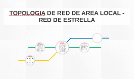 TOPOLOGIA DE RED DE AREA LOCAL