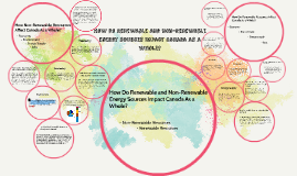 Copy of How Do Renewable and Non-Renewable Energy Sources Impact Canada As a Whole