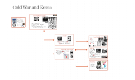Cold War and Korea