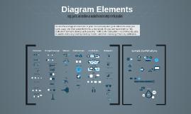 Diagram Elements