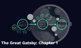 The Great Gatsby: Chapter 1
