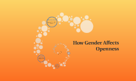 How Gender Affects Openness (Psychology Project)