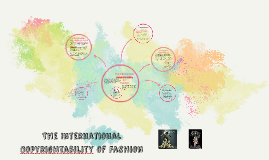 International Copyrightability of Fashion