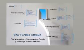 an analysis of the coyote in the tortilla curtain by t coraghessan boyle T coraghessan boyle explores an issue that is at the the tortilla curtain the symbol of the coyote appears throughout the novel and represents.