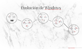 Evolución de Windows