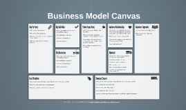 Copia de Business Canvas