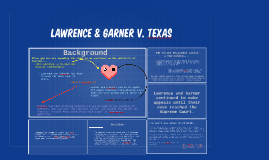 LAWRENCE AND GARNER v. TEXAS. The Oyez Project at IIT Chicag