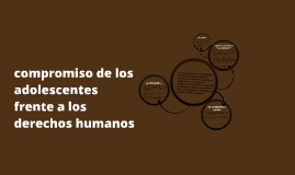 Copy of compromiso de los adolecentes frente a los derechos humanos