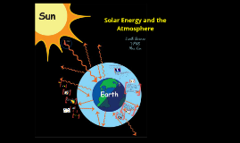 Copy of Solar Energy and the Atmosphere