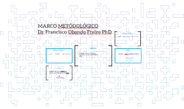 MARCO METÓDOLÓGICO