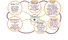 Copy of La sostenibilitat al plat