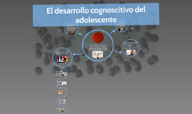 El desarrollo cogniscitivo del adolescente