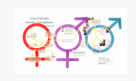 Copy of Cross-Cultural Gender Conceptions