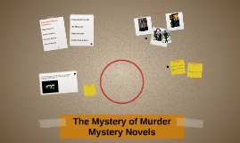 introduction to the khmer rouge and the n genocide by max the mystery of murder mystery novels