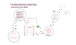 Copy of Transformational Leadership: Social Justice Starts Within