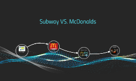 Subway VS. McDonalds