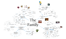 Copy of Family- Sociology