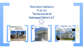 Special Education:  Civil Law, Litigation & Special Education Law