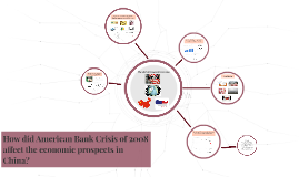 How did American Bank Crisis of 2008 affect the economic pro