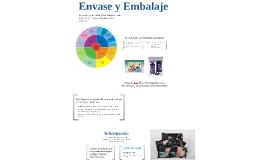 Introducción al diseño de envase y embalaje
