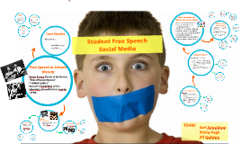 Copy of Copy of Student Free Speech:  Incorporating a New Privacy Framework