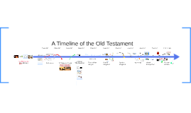 A Timeline of the Old Testament