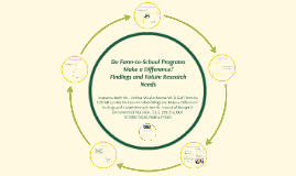 Do Farm-to-School Programs Make a Difference? Findings and F