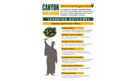 CHS Student Learning Outcomes