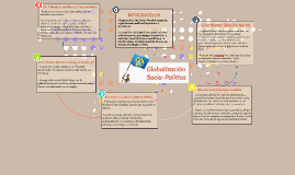 Copy of Globalización Socio-Politica