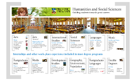Uni of Adelaide, Humanities and Social Sciences 2013