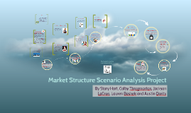 Market Structure Scenario Analysis Project