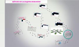 Copy of MÉTODO DE LA ESQUINA NOROESTE