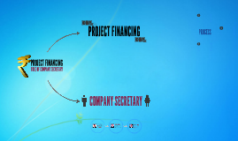 Project Financing: Role of CS