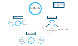MerLand Government