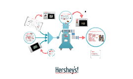 Hershey's!