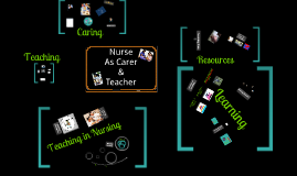 Nurse as Caring Teacher