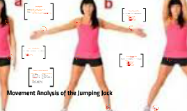 Copy of Movement Analysis of the Jumping Jack