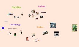 Copy of Post-Modern Me Presentation