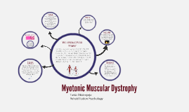 Copy of Myotonic Muscular Dystrophy