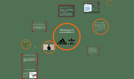 Le'Jhai Grant-Bernard's Different types of communications in Adidas