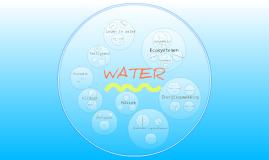 Water (mindmap)